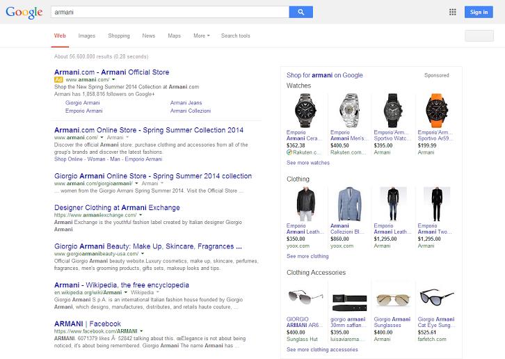 Adwords Shopping Google
