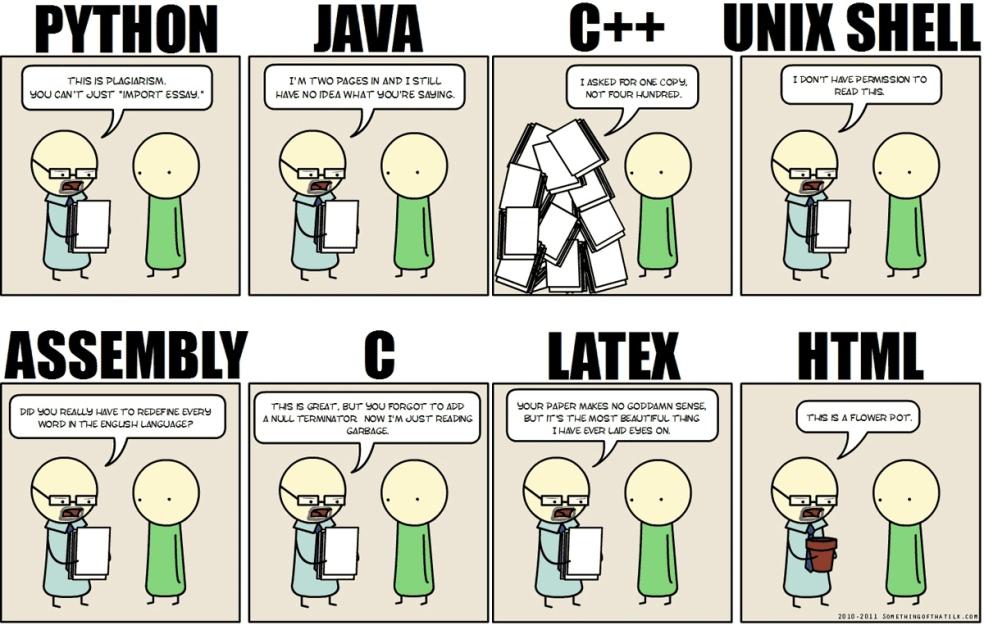 Aprender Código SEO