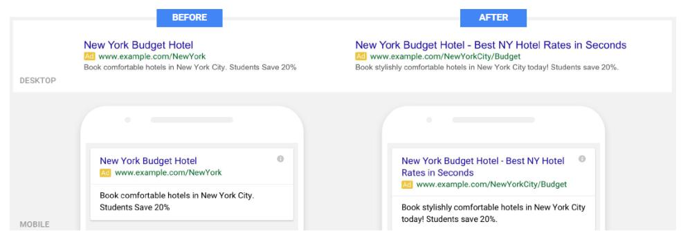 extended ads google adwords sem victoria del hoyo