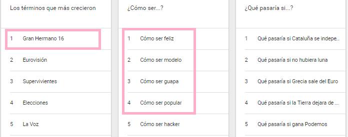 busquedas-populares-google-espana