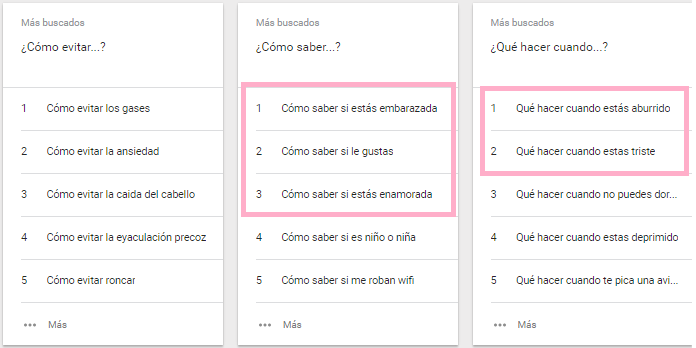 busquedas-populares-google-espana2